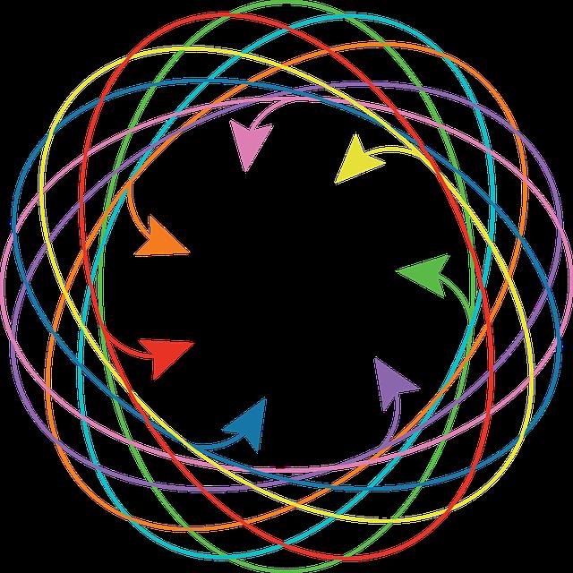 いろいろなサービスをWorkplaceと連携可能