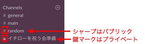 チャンネルの種類は左側のマークで見分けます